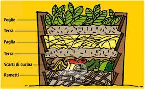piraino – differenziata: gara pubblica e riduzione tari per chi fa il compostaggio
