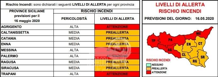 Brolometeo – Allerta rossa per rischio incendi nella giornata di sabato 16 maggio