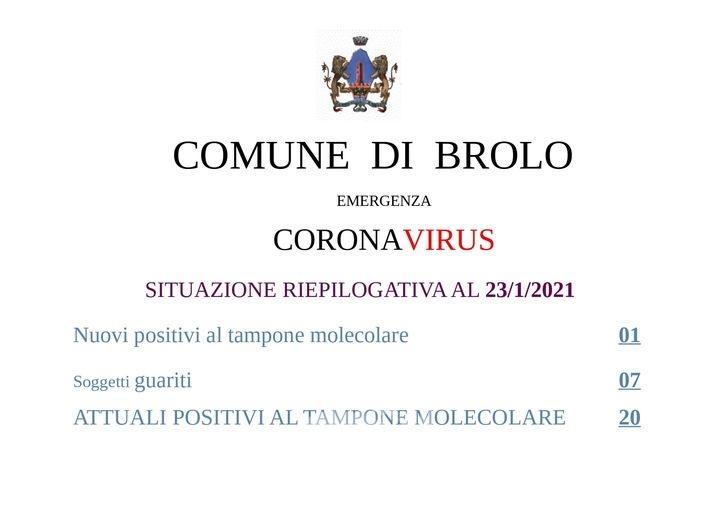 brolo – cresce il numero dei guariti (+7). positività con un solo incremento!