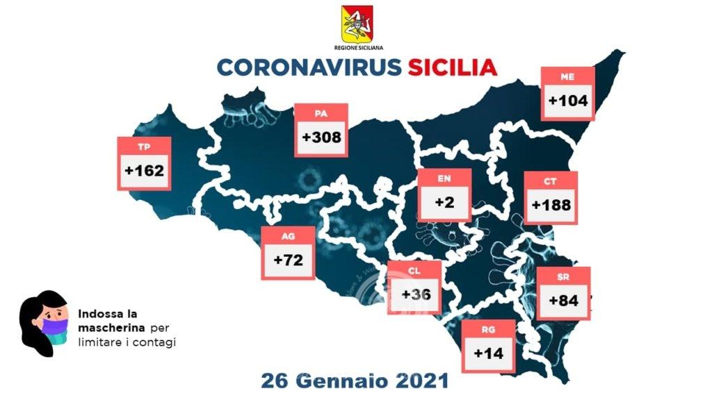 sicilia  – sono 970 i nuovi positivi al covid 19. messina scendono i positivi oggi 104