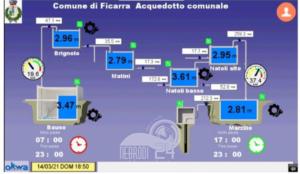 ficarra – a regime il sistema telematico di telecontrollo dell'acquedotto